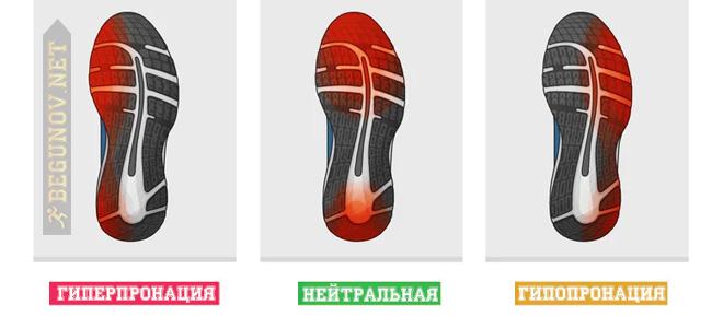 Тест на износ старой обуви